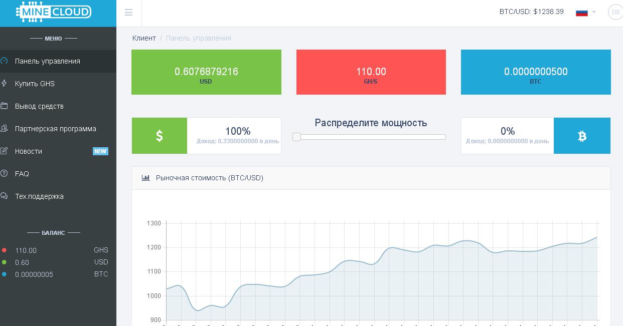 MineCloud.io заработок криптовалюты новый облачный майнинг