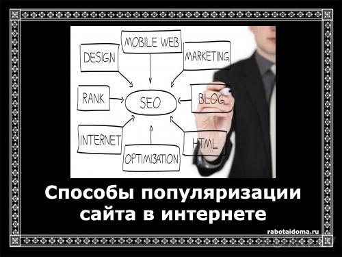 Современные методы популяризации сайтов