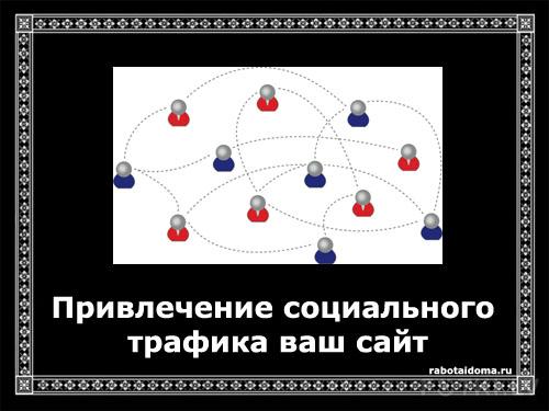 Привлечение социального трафика ваш сайт